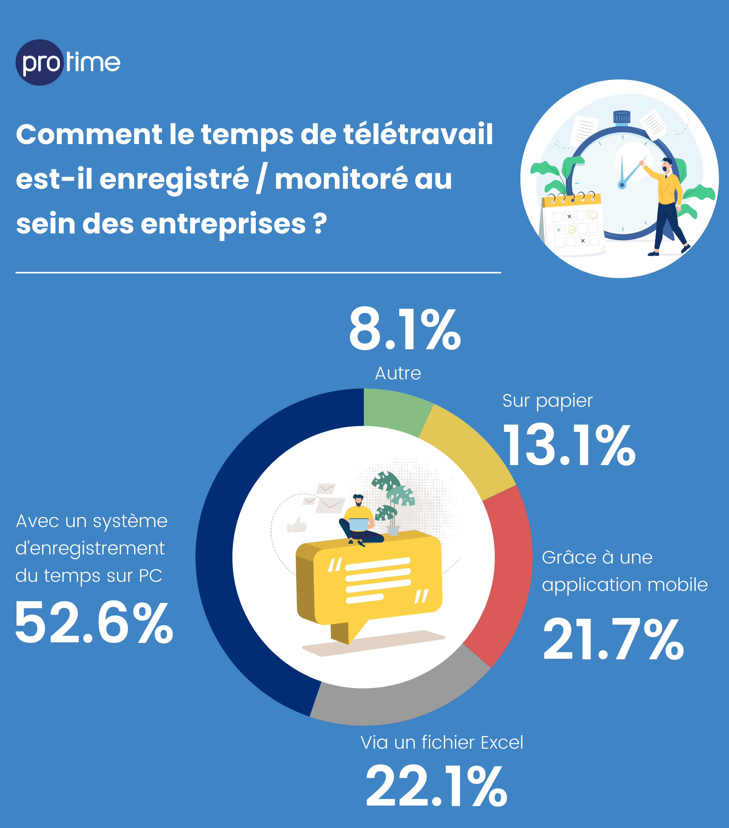 AVE_infographie
